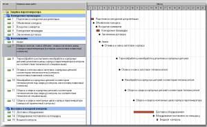 Колосова Е.В., «Методология календарно-сетевого планирования: принципы увязки графиков СМР и поставок оборудования», тезисы доклада для конференции Атомекс